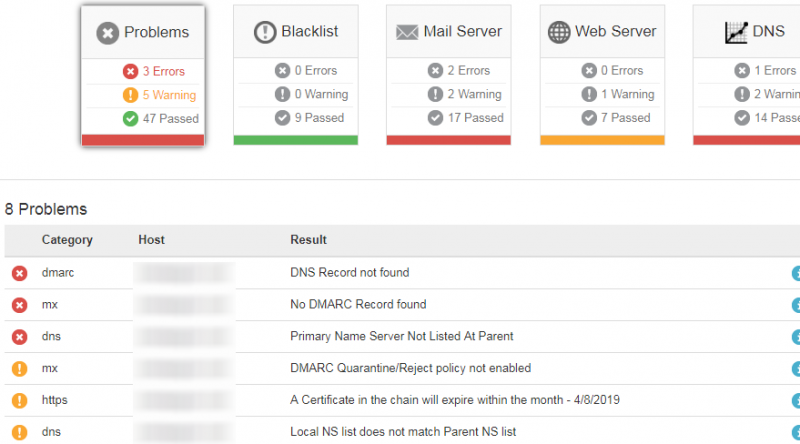 email-server-mxtoolbox-checker